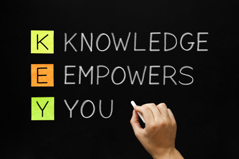 Knowledge-Empowers-You-Acronym-41985625-resized