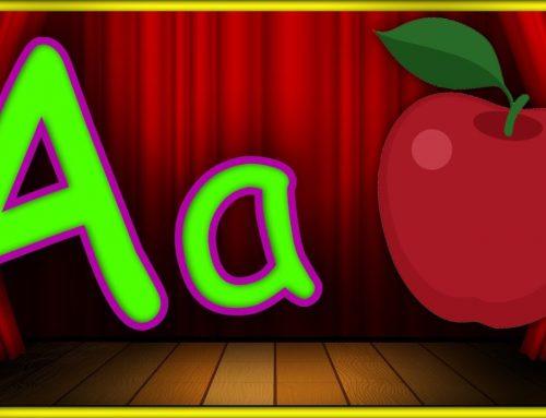 ABC Phonics Song | ABC for Children | ABC Alphabet Phonics Nursery Rhyme